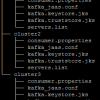Kafka create-topic.sh